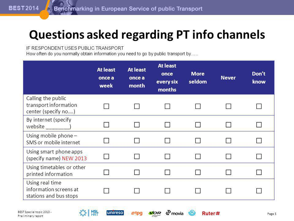 BEST 2014 Questions asked regarding PT info channels Page 5 BEST Special topic 2013 - Preliminary report At least once a week At least once a month At least once every six months More seldom Never Don't know Calling the public transport information center (specify no….) □□□□□□ By internet (specify website ________) □□□□□□ Using mobile phone – SMS or mobile internet □□□□□□ Using smart phone apps (specify name) NEW 2013 □□□□□□ Using timetables or other printed information □□□□□□ Using real time information screens at stations and bus stops □□□□□□ IF RESPONDENT USES PUBLIC TRANSPORT How often do you normally obtain information you need to go by public transport by…..