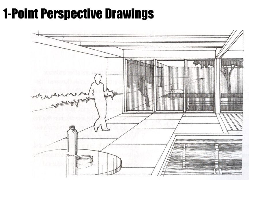 1-Point Perspective Drawings