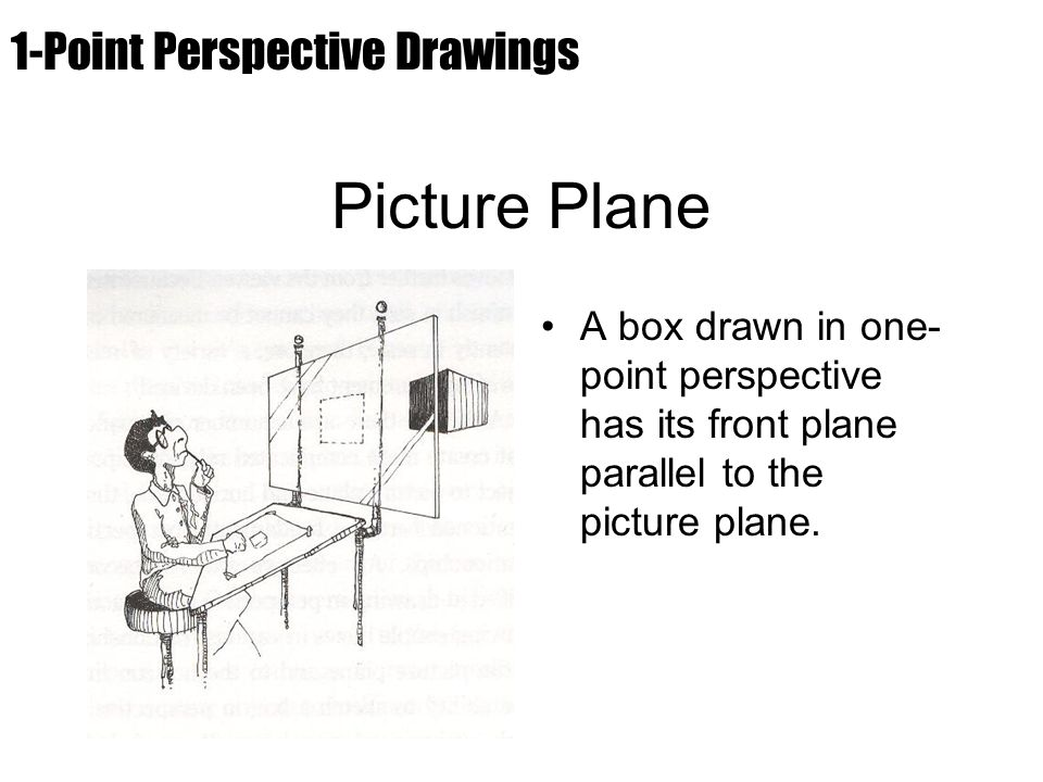 Picture Plane A box drawn in one- point perspective has its front plane parallel to the picture plane. 1-Point Perspective Drawings