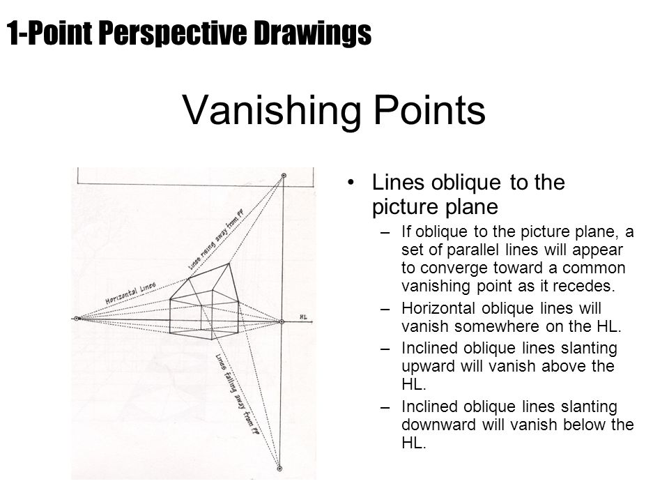 Vanishing Points Lines oblique to the picture plane –If oblique to the picture plane, a set of parallel lines will appear to converge toward a common