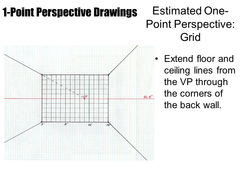 Extend floor and ceiling lines from the VP through the corners of the back wall. 1-Point Perspective Drawings Estimated One- Point Perspective: Grid