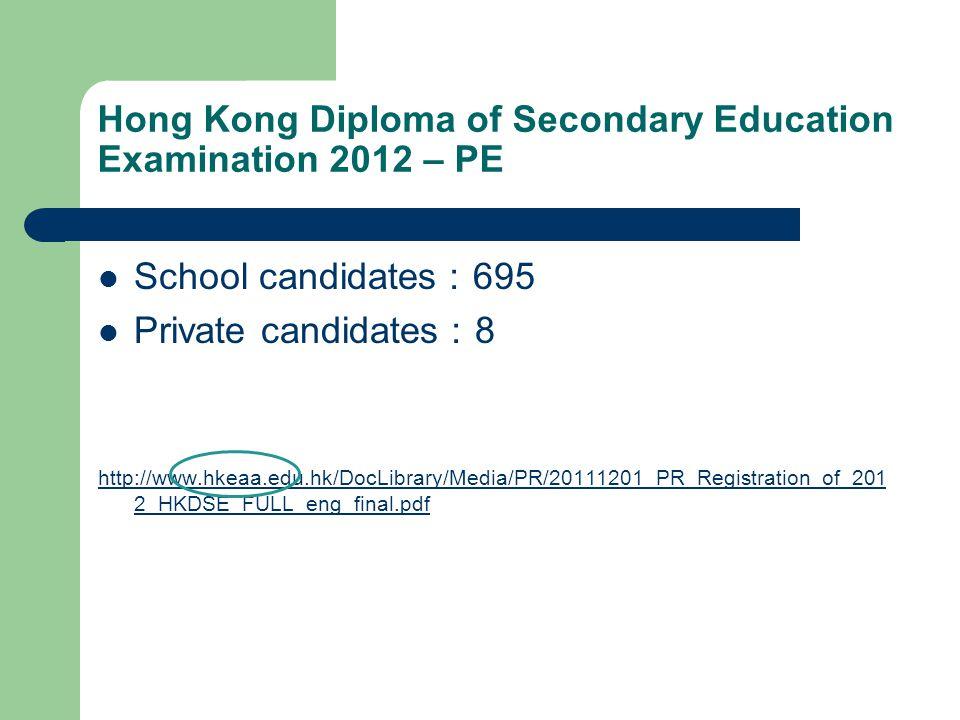 Schools offering PEX More than 70 schools offer PEX 2011-2012 new schools offering PEX