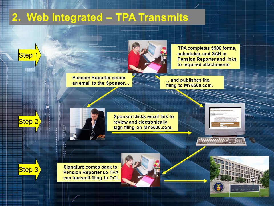 2. Web Integrated – TPA Transmits TPA completes 5500 forms, schedules, and SAR in Pension Reporter and links to required attachments. Step 1 Signature