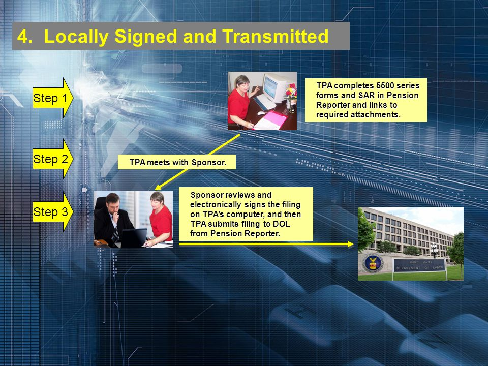 4. Locally Signed and Transmitted Sponsor reviews and electronically signs the filing on TPA's computer, and then TPA submits filing to DOL from Pensi