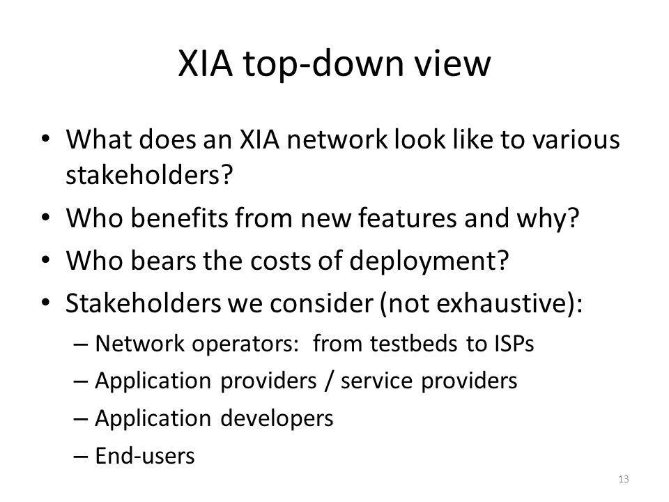 XIA top-down view What does an XIA network look like to various stakeholders.