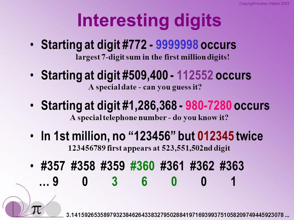 3.1415926535897932384626433832795028841971693993751058209749445923078...
