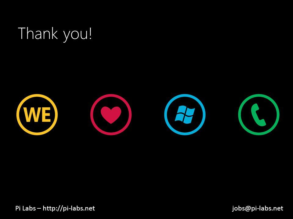 Thank you! Pi Labs – http://pi-labs.netjobs@pi-labs.net