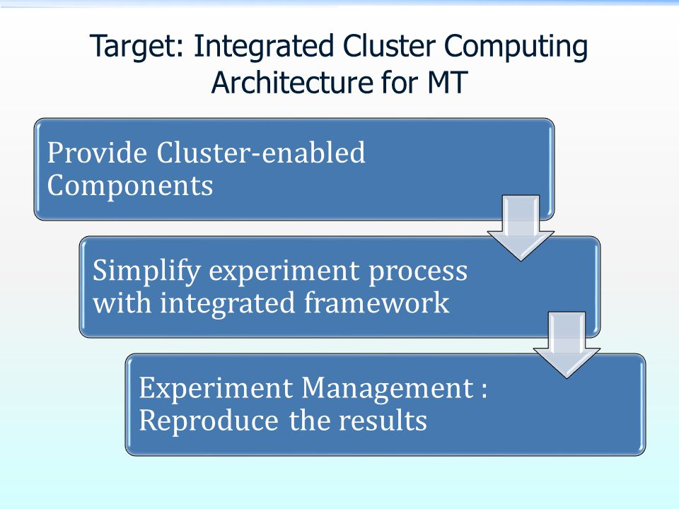 Target: Integrated Cluster Computing Architecture for MT Provide Cluster-enabled Components Simplify experiment process with integrated framework Experiment Management : Reproduce the results