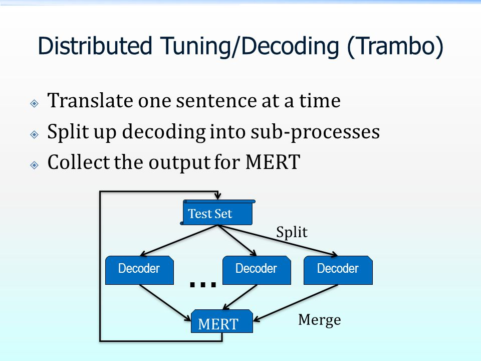 Distributed Tuning/Decoding (Trambo)  Translate one sentence at a time  Split up decoding into sub-processes  Collect the output for MERT Test Set Decoder … Split MERT Merge