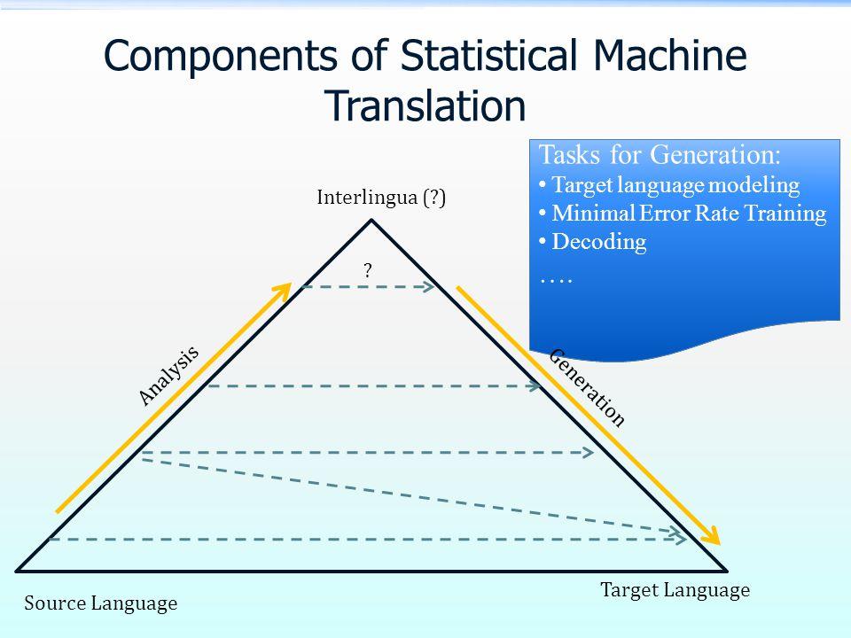 Components of Statistical Machine Translation Target Language Tasks for Generation: Target language modeling Minimal Error Rate Training Decoding ….