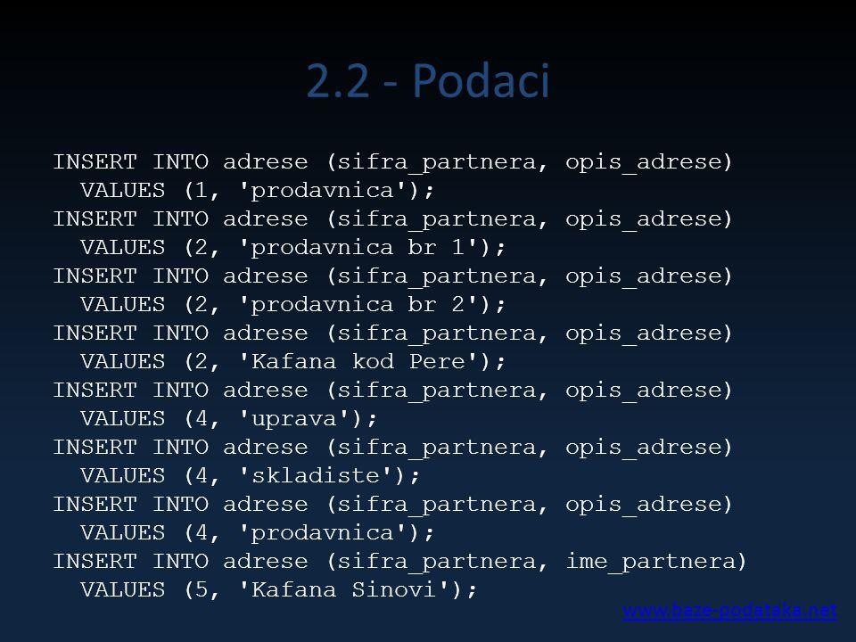 2.2 - Podaci INSERT INTO adrese (sifra_partnera, opis_adrese) VALUES (1, 'prodavnica'); INSERT INTO adrese (sifra_partnera, opis_adrese) VALUES (2, 'p