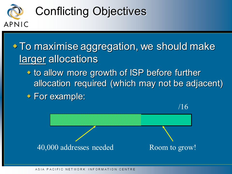 A S I A P A C I F I C N E T W O R K I N F O R M A T I O N C E N T R E Conflicting Objectives  To maximise aggregation, we should make larger allocations  to allow more growth of ISP before further allocation required (which may not be adjacent)  For example: 40,000 addresses needed /16 Room to grow!