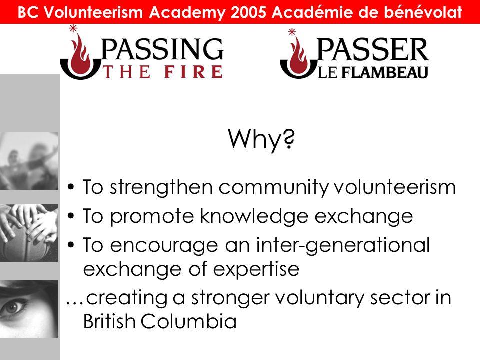 BC Volunteerism Academy 2005 Académie de bénévolat Why.