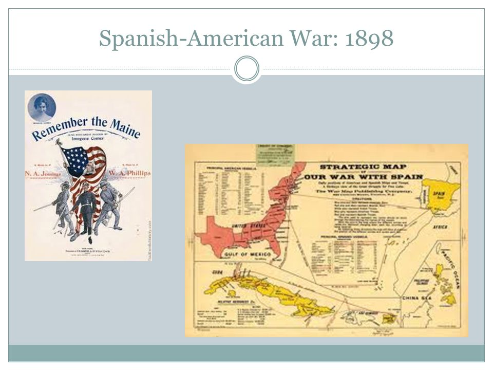 Spanish-American War: 1898