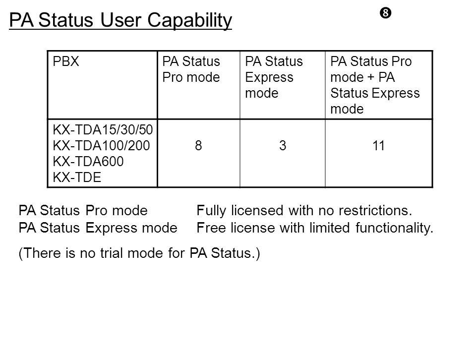 """"""" PBXPA Status Pro mode PA Status Express mode PA Status Pro mode + PA Status Express mode KX-TDA15/30/50 KX-TDA100/200 KX-TDA600 KX-TDE 8311 PA Statu"""