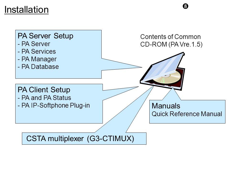CSTA multiplexer (G3-CTIMUX) PA Server Setup - PA Server - PA Services - PA Manager - PA Database PA Client Setup - PA and PA Status - PA IP-Softphone