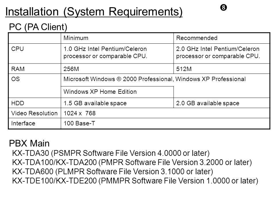 Installation (System Requirements) PBX Main MinimumRecommended CPU1.0 GHz Intel Pentium/Celeron processor or comparable CPU. 2.0 GHz Intel Pentium/Cel