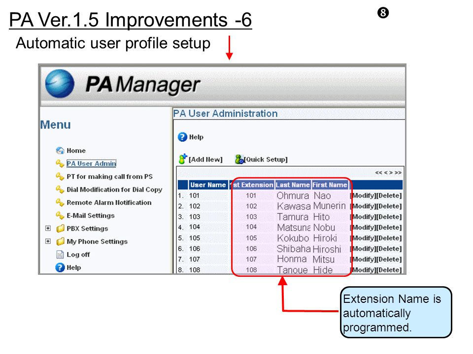 """PA Ver.1.5 Improvements -6 """" Automatic user profile setup Extension Name is automatically programmed."""