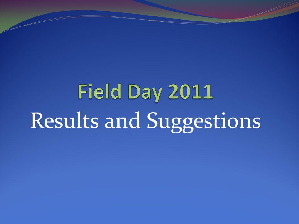 Field Day 2011