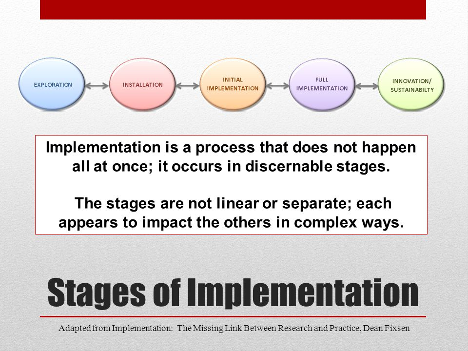Stages of Implementation Implementation is a process that does not happen all at once; it occurs in discernable stages.