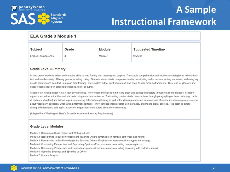 Copyright ©2013 Commonwealth of Pennsylvania 23 A Sample Instructional Framework
