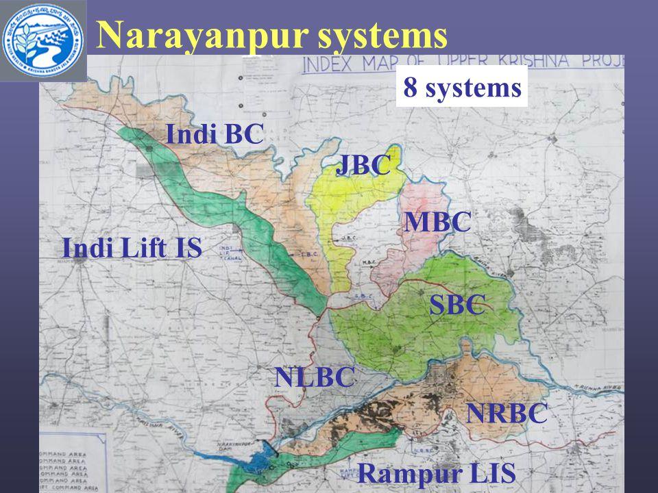 Narayanpur systems 8 systems Indi Lift IS JBC MBC SBC Rampur LIS Indi BC NRBC NLBC