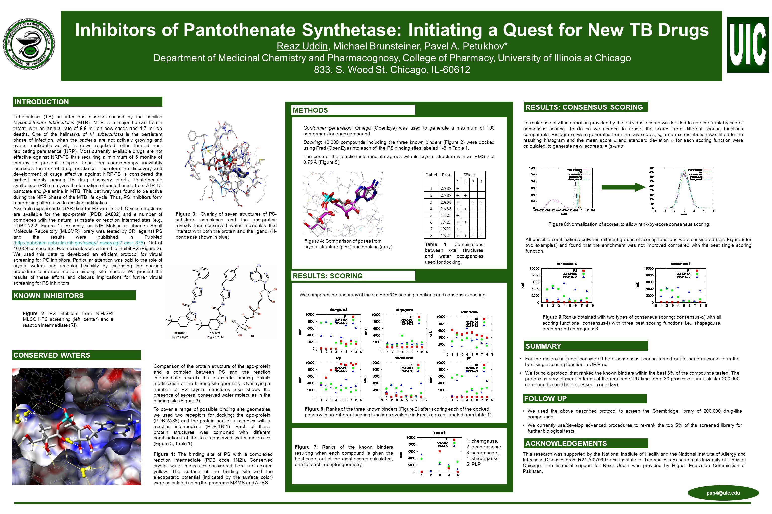 Inhibitors of Pantothenate Synthetase: Initiating a Quest for New TB Drugs Reaz Uddin, Michael Brunsteiner, Pavel A.