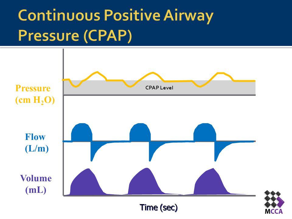 Time (sec) Flow (L/m) Pressure (cm H 2 O) Volume (mL) CPAP Level