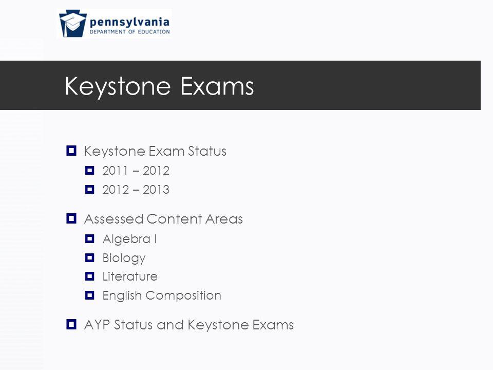 Keystone Exams  Keystone Exam Status  2011 – 2012  2012 – 2013  Assessed Content Areas  Algebra I  Biology  Literature  English Composition  AYP Status and Keystone Exams