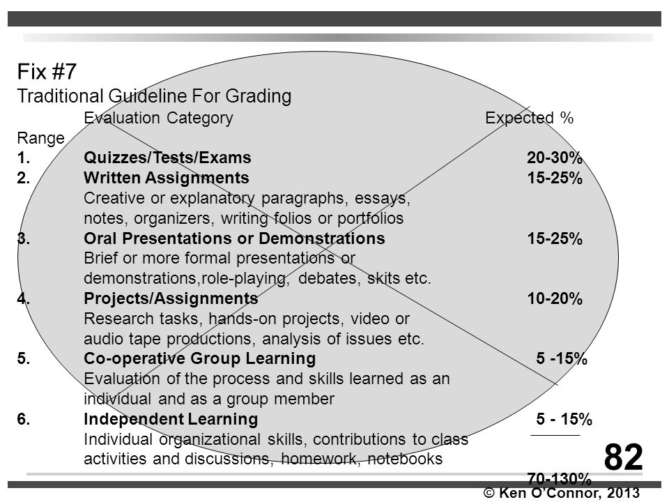© Ken O'Connor, 2013 Fix #7 Traditional Guideline For Grading Evaluation CategoryExpected % Range 1. Quizzes/Tests/Exams 20-30% 2. Written Assignments