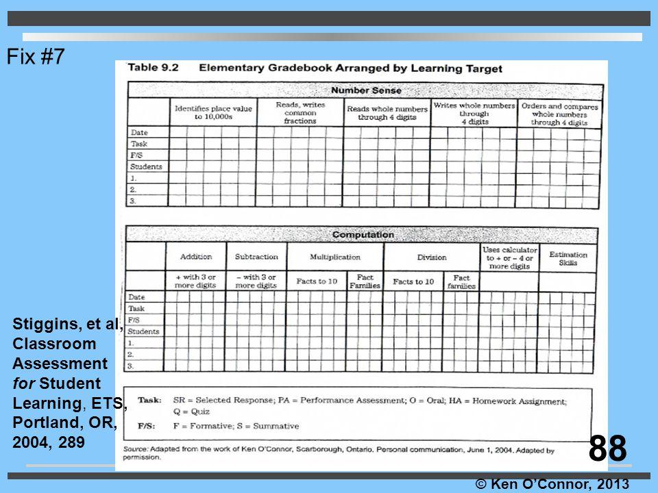 © Ken O'Connor, 2013 Stiggins, et al, Classroom Assessment for Student Learning, ETS, Portland, OR, 2004, 289 Fix #7 88