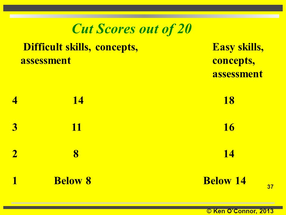 © Ken O'Connor, 2013 Difficult skills, concepts,Easy skills, assessmentconcepts, assessment 4 14 18 3 11 16 2 8 14 1 Below 8 Below 14 Cut Scores out o