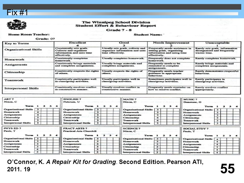 © Ken O'Connor, 2013 Fix #1 #1 55 O'Connor, K. A Repair Kit for Grading. Second Edition. Pearson ATI, 2011. 19
