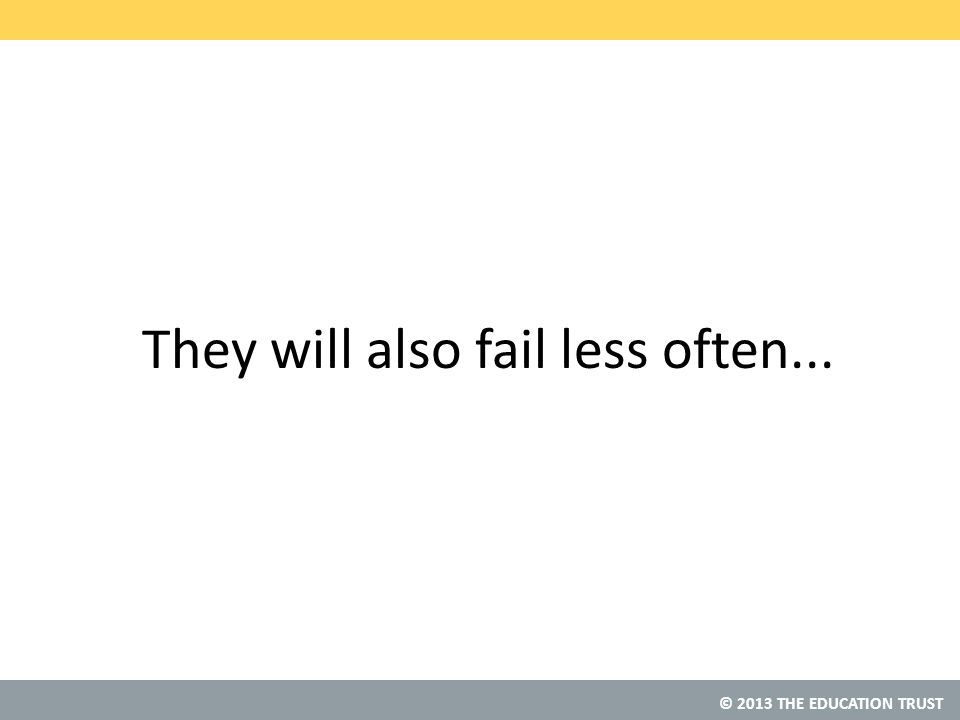© 2013 THE EDUCATION TRUST They will also fail less often...