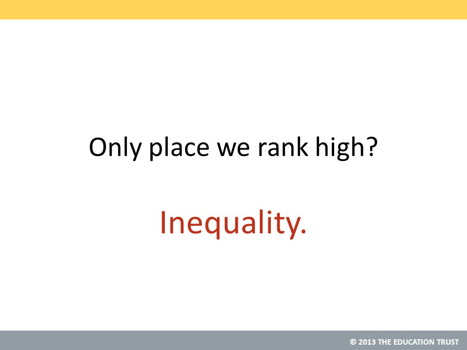 © 2013 THE EDUCATION TRUST Only place we rank high Inequality.