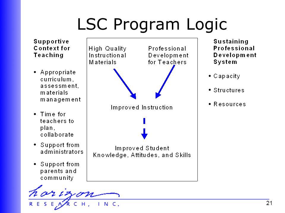 21 LSC Program Logic