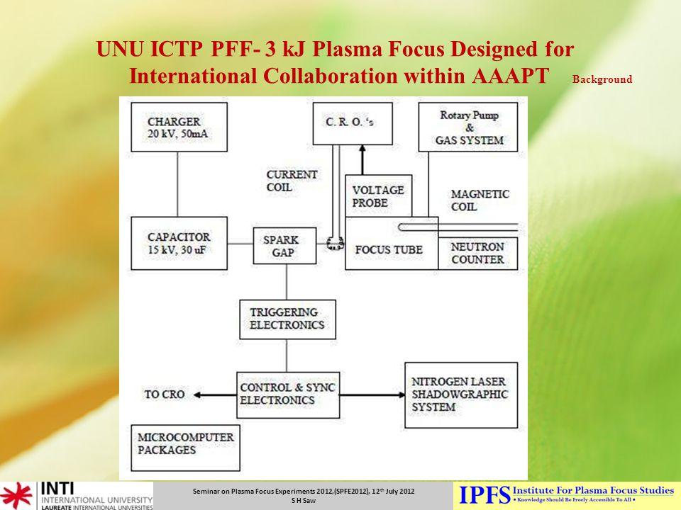 Seminar on Plasma Focus Experiments 2012,(SPFE2012), 12 th July 2012 S H Saw UNU ICTP PFF- 3 kJ Plasma Focus Designed for International Collaboration