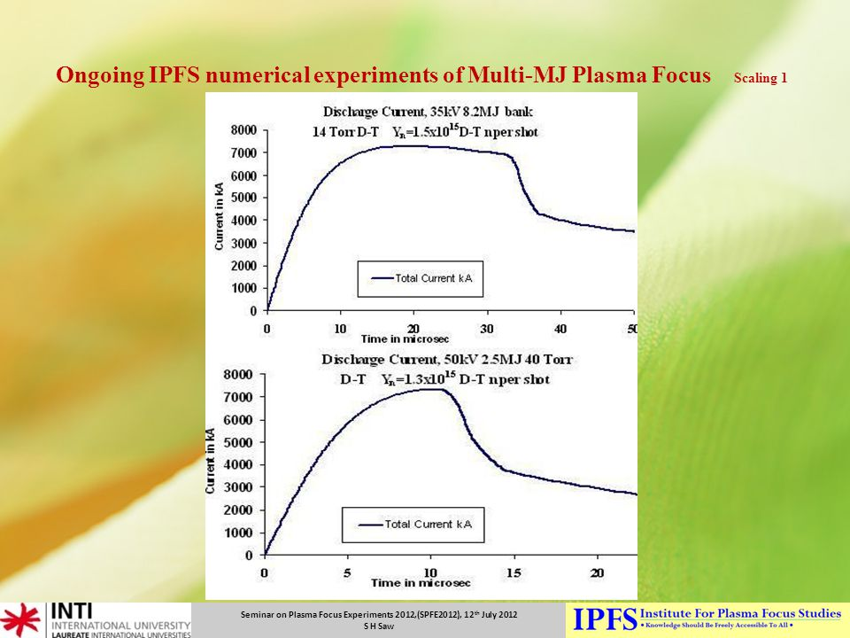Seminar on Plasma Focus Experiments 2012,(SPFE2012), 12 th July 2012 S H Saw Ongoing IPFS numerical experiments of Multi-MJ Plasma Focus Scaling 1