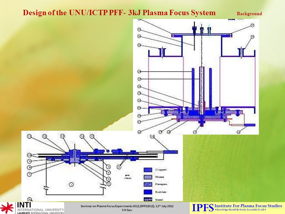 Seminar on Plasma Focus Experiments 2012,(SPFE2012), 12 th July 2012 S H Saw Design of the UNU/ICTP PFF- 3kJ Plasma Focus System Background