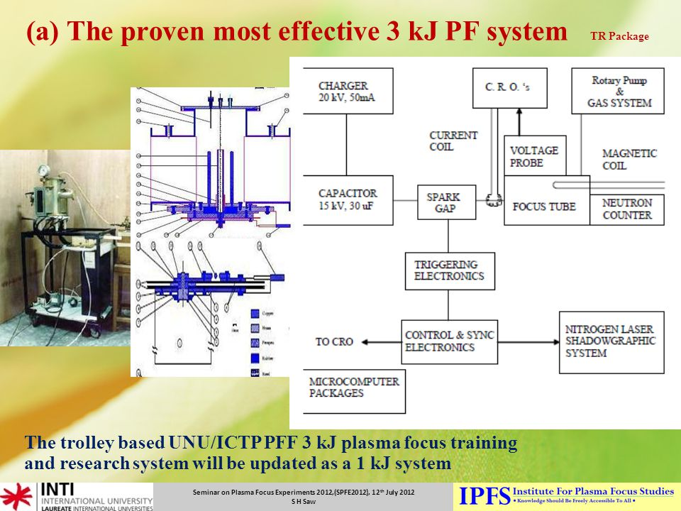 Seminar on Plasma Focus Experiments 2012,(SPFE2012), 12 th July 2012 S H Saw (a) The proven most effective 3 kJ PF system TR Package The trolley based