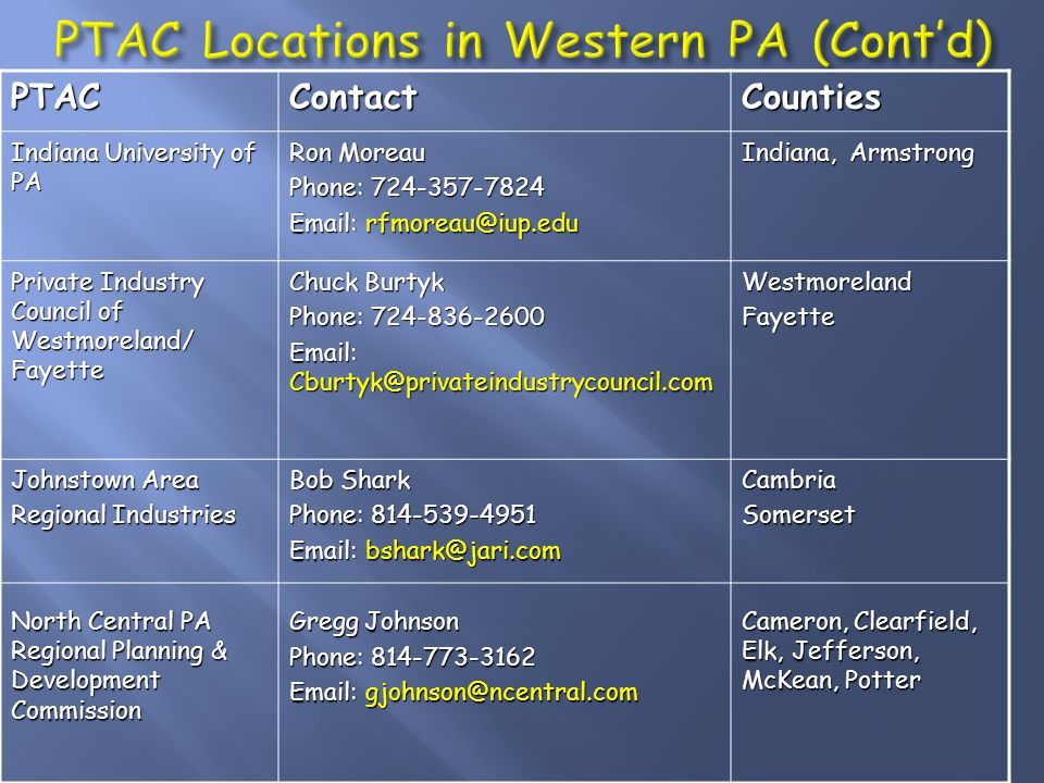 PTACContactCounties Indiana University of PA Ron Moreau Phone: 724-357-7824 Email: rfmoreau@iup.edu Indiana, Armstrong Private Industry Council of Westmoreland/ Fayette Chuck Burtyk Phone: 724-836-2600 Email: Cburtyk@privateindustrycouncil.com WestmorelandFayette Johnstown Area Regional Industries North Central PA Regional Planning & Development Commission Bob Shark Phone: 814-539-4951 Email: bshark@jari.com Gregg Johnson Phone: 814-773-3162 Email: gjohnson@ncentral.com CambriaSomerset Cameron, Clearfield, Elk, Jefferson, McKean, Potter