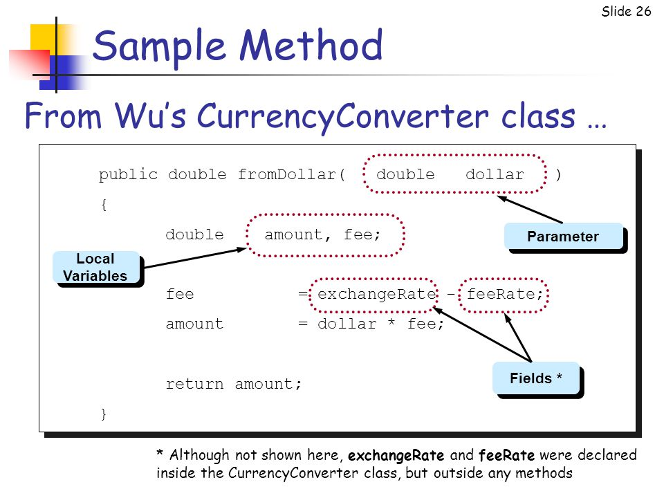 Slide 26 Sample Method public double fromDollar( double dollar ) { double amount, fee; fee = exchangeRate - feeRate; amount= dollar * fee; return amou