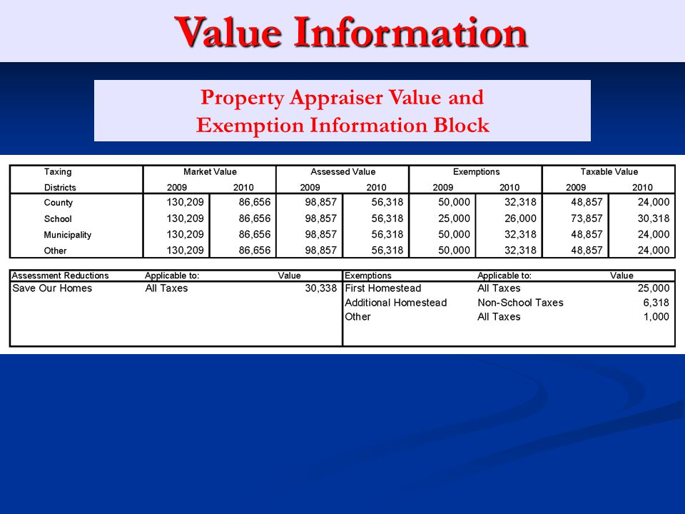 Property Appraiser Value and Exemption Information Block Value Information
