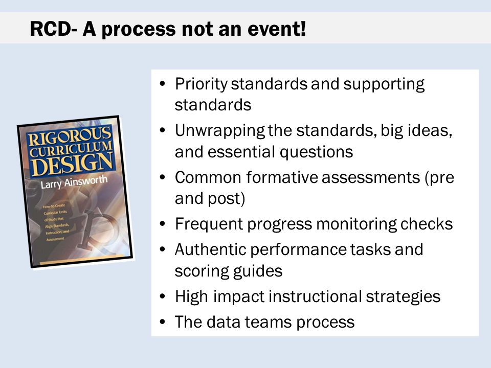 CCSS Roadmap: Read the article Common Core Standards: Where Do We Begin? Develop a plan for your department on integrating CCSS into your existing curriculum.(Template provided)
