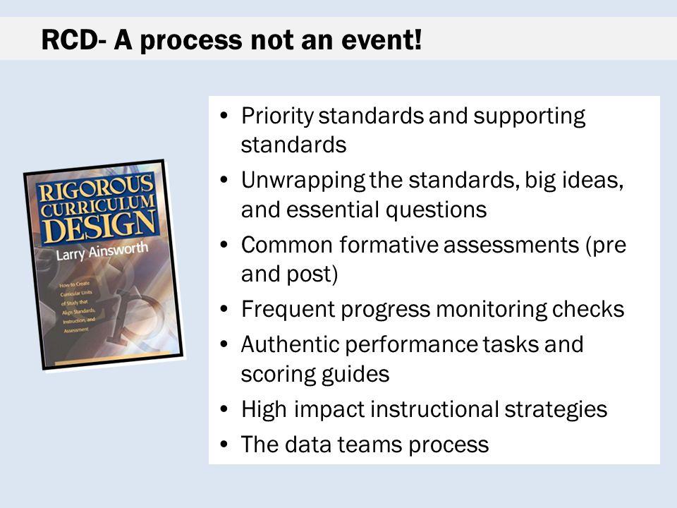 RCD- A process not an event.