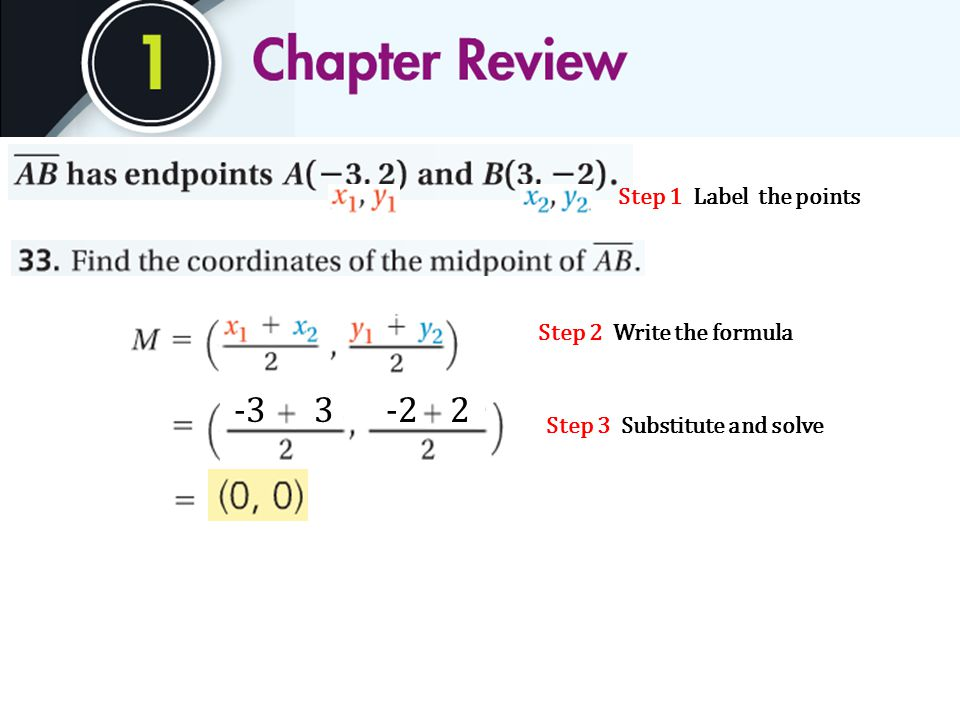 Step 1 Label the points Step 2 Write the formula Step 3 Substitute and solve -33-22