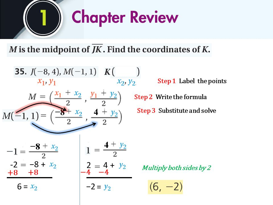 Step 1 Label the points Step 2 Write the formula Step 3 Substitute and solve −84 Multiply both sides by 2 +8 −4
