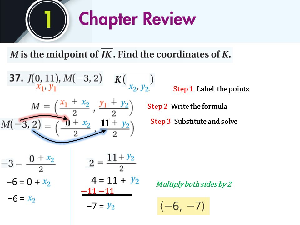 Step 1 Label the points Step 2 Write the formula Step 3 Substitute and solve 011 Multiply both sides by 2 −11