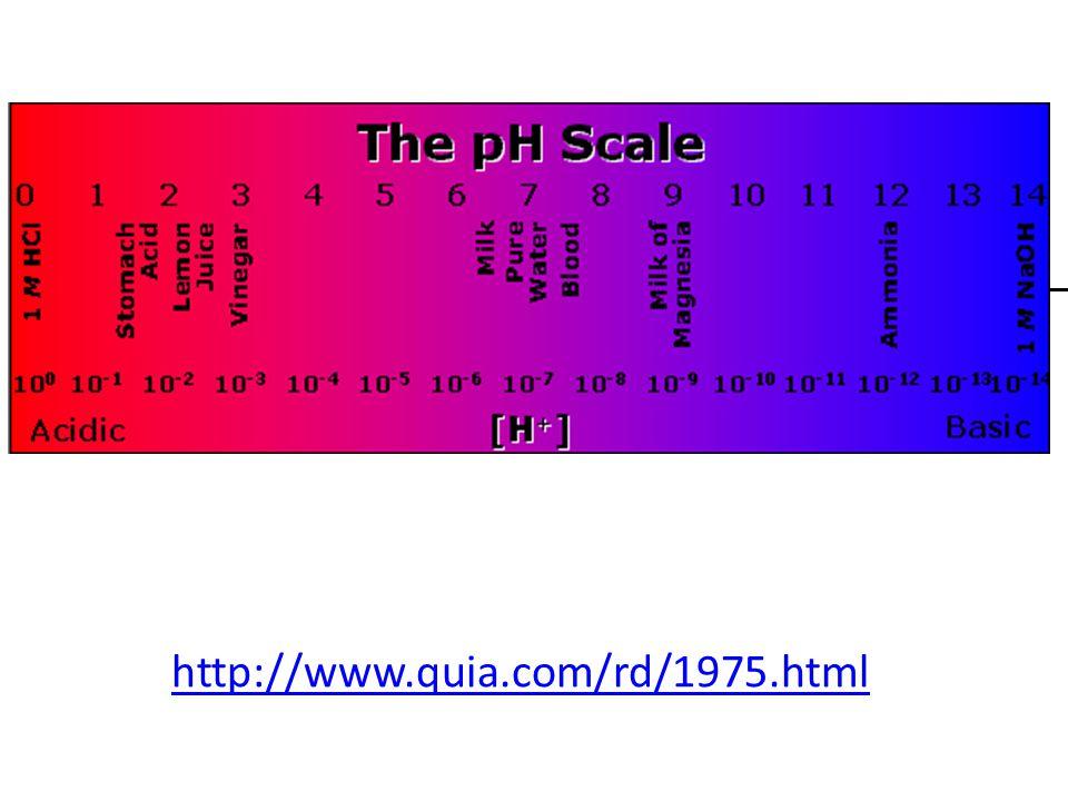 pOH pOH = -log [OH - ] pH + pOH = 14 14 – pOH = pH