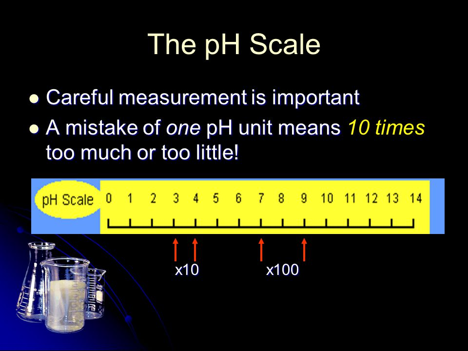 The pH Scale Careful measurement is important Careful measurement is important A mistake of one pH unit means too much or too little.
